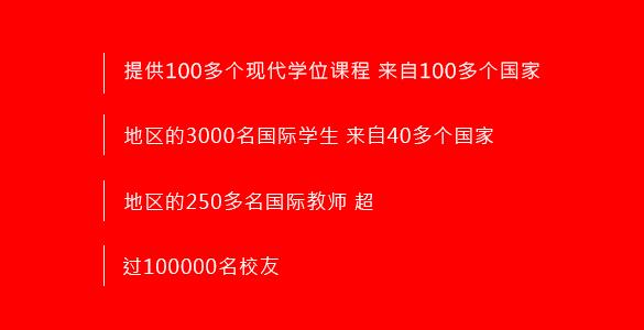 background-CH-585x300