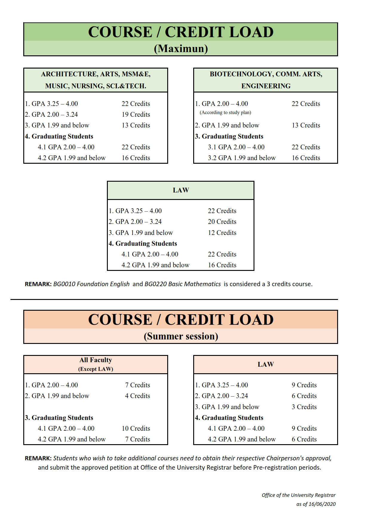 Course-credit-load-+Law-(16-06-2020)_001