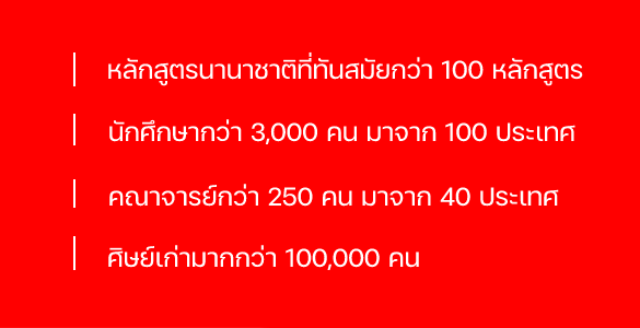 585×300
